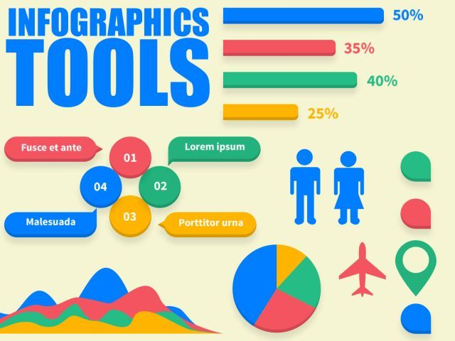 4 Free Infographic Tools To Make Your Posts Visual