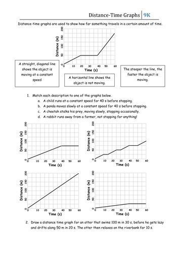 Distance Time Graphs Worksheet Teaching Resources Distance Time Graphs Worksheets Distance Time Graphs Reading Graphs Vector addition worksheet with answers