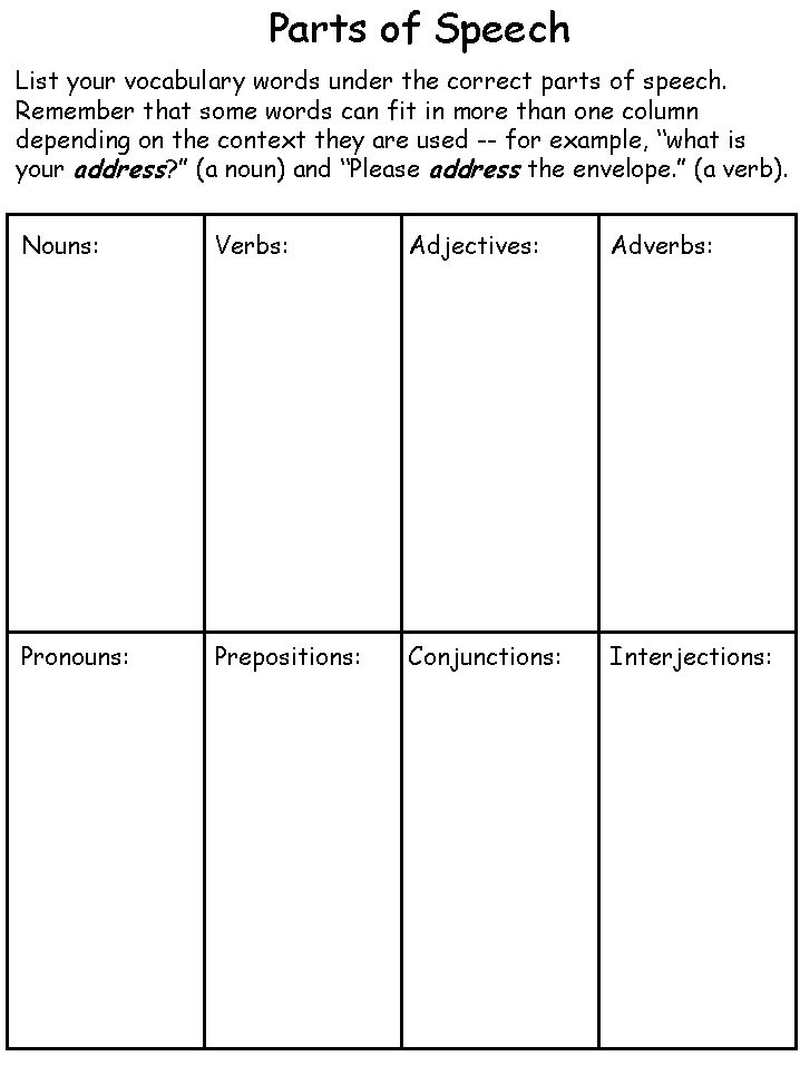 Cycle 2 Week 1 English. Parts of speech printable template | The ...
