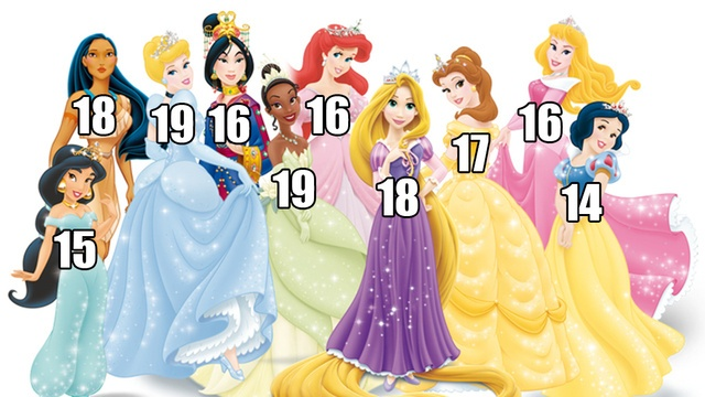 Actual list of Disney Princess ages makes you realize how young they get married, and a couple creepy feelings about cradle robbing princes. (How old is the Beast exactly?)