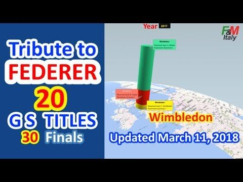 🏆 'Special Tribute' to Roger Federer ➖ March 2018 🏆 A New Playlist 🏆 As an affectionate response to the latest achievements by Roger Federer at the beginning of 2018 (winning his 20th Grand Slam Title and returning at ATP # 1 after more than 5 years) this Playlist wants to be a 'Special Tribute' to the immense, unique wonderful, exciting Swiss champion, which over the years has become a true living legend of professional men's world tennis.