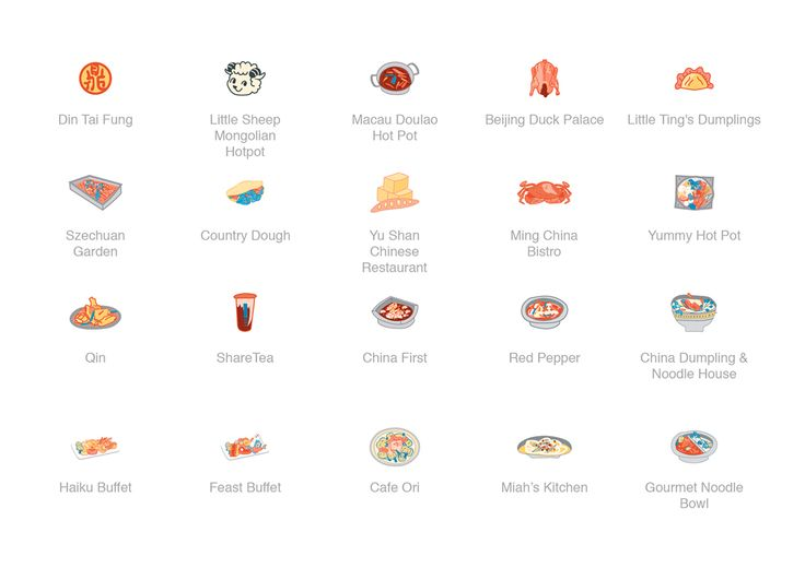 Those illustrations were designed for a food websites called Chihuo. The main users of this website are Chinese people who work or study in U.S. and may miss home flavor.