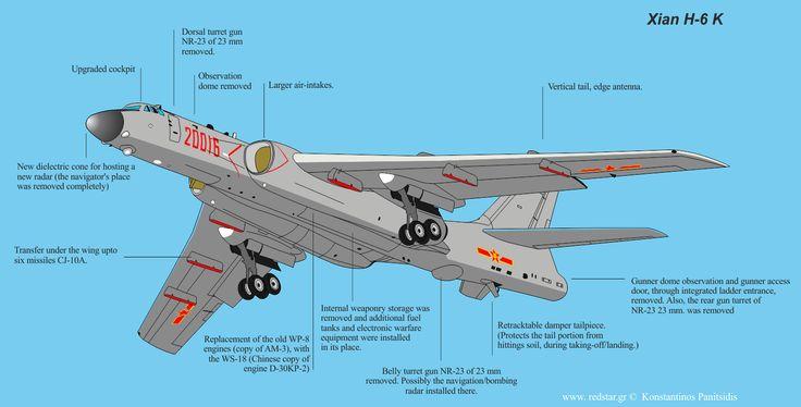 China Xian Strategic Bomber H-6K Details | Modern Bomber Planes ...
