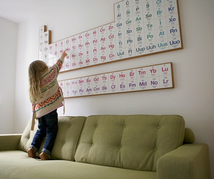 periodic table wall art oh my i 39 m getting carried away but how awesome would this be boys. Black Bedroom Furniture Sets. Home Design Ideas