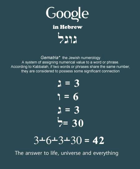 Chaldean numerology 72 image 4
