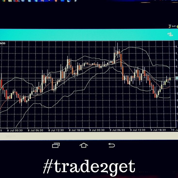 forex trading strategies @trade2get