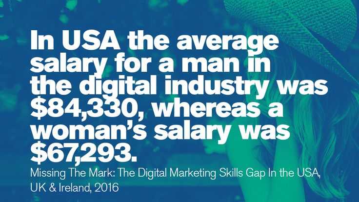 In USA the average salary for a man in thedigital industry was higher than a woman's salary. #IWD  #Gettingtoequal #BeBoldforChange #InternationalWomensDay #WomensHistoryMonth #ifactory  #Ifactorydigital