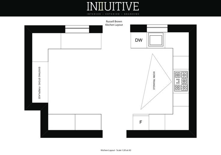 Kitchen Layout Plan - Digital Sample Board