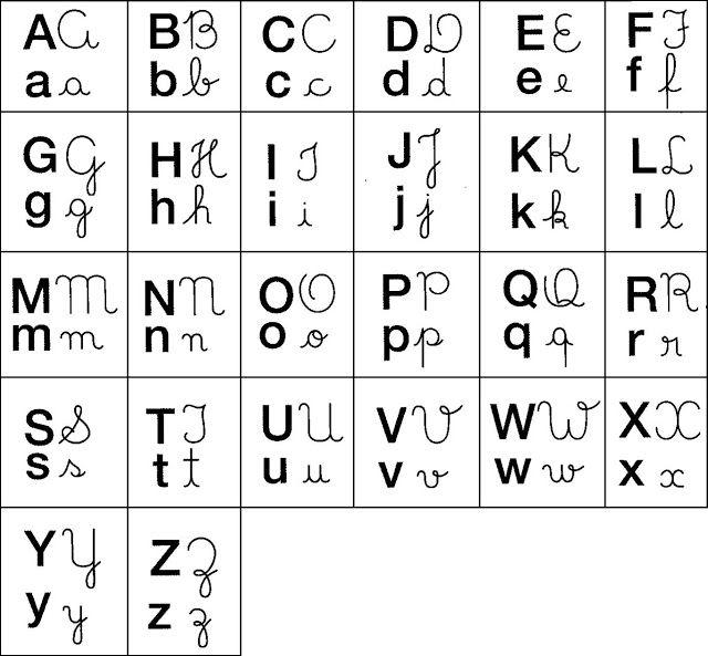 Professoras Online Alfabeto De Mesa 4 Tipos De Letra