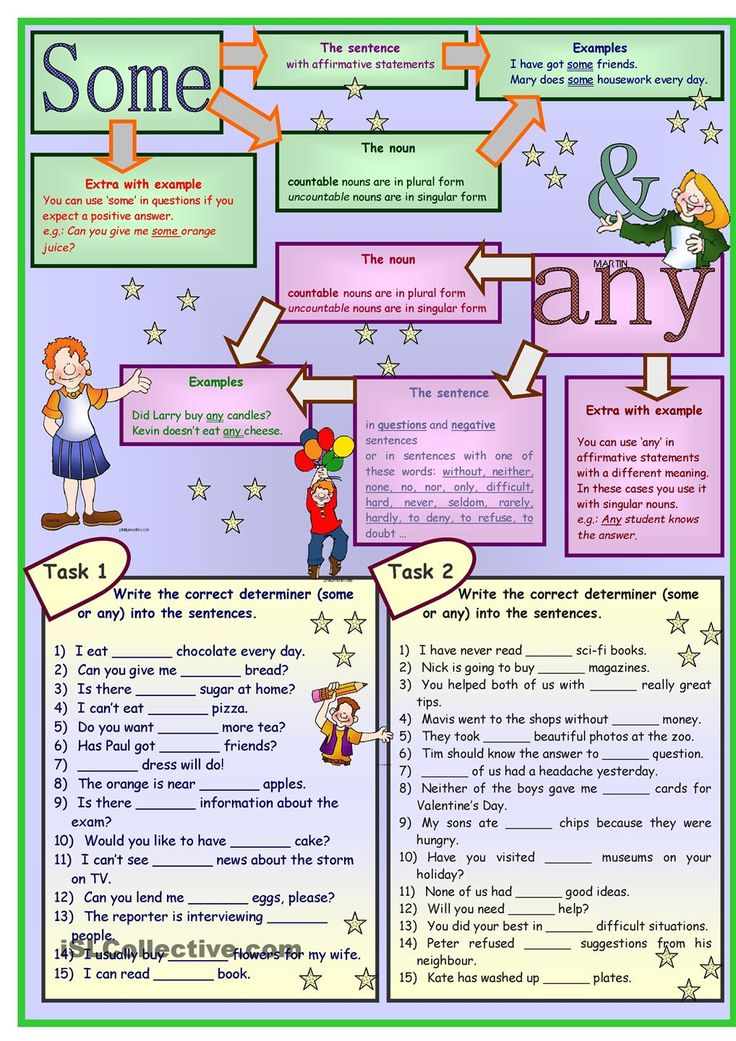 SOME & ANY & NO * grammar * 5 tasks * 2 pages * with key *** fully editable***