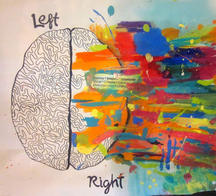 left and right brain research paper Essay the article in which i chose to examine is called right brain, left brain: fact and fiction, written by jerre levy in the past fifteen years or so there has been a lot of talk of left brain and right brain people.