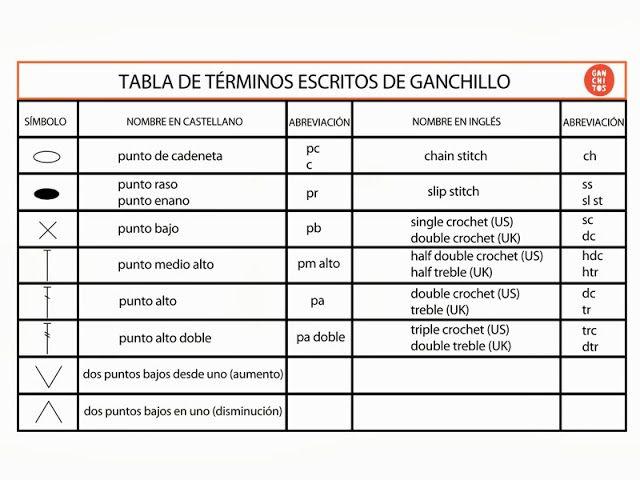 TéRminos Escritos De Ganchillo ✿⊱╮Teresa Restegui http://www.pinterest.com/teretegui/✿⊱╮