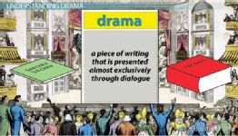 http://study.com/academy/lesson/new-criticism-in-literature-definition-examples-quiz.html