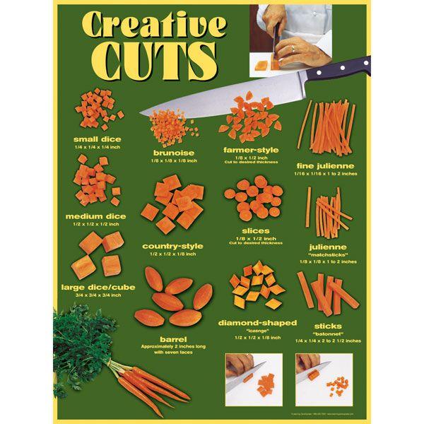 Kitchen Window Knife Skills Class: 12 Best Knife Skills Images On Pinterest