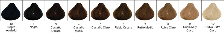 Lo que toda mujer debe saber sobre tinte para cabello