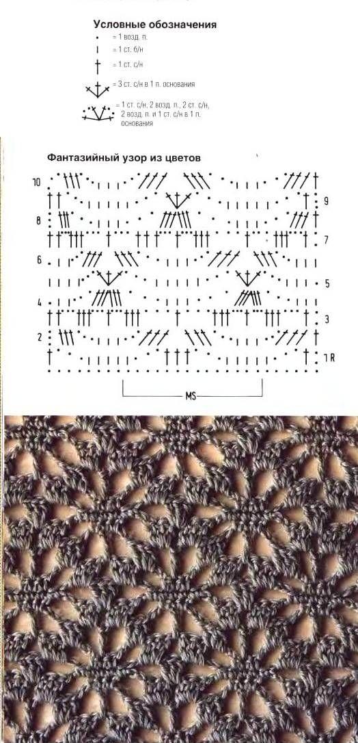 0793_Схема_узора - 8 Мая 2011 - Копилка узоров