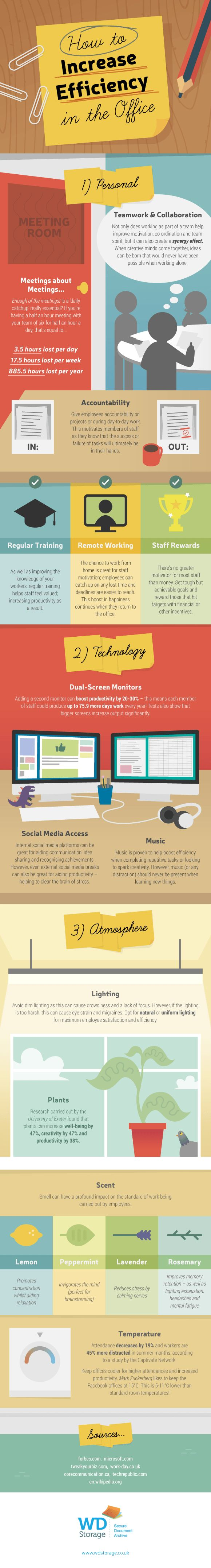 How to Increase Efficiency in the Office #infographic