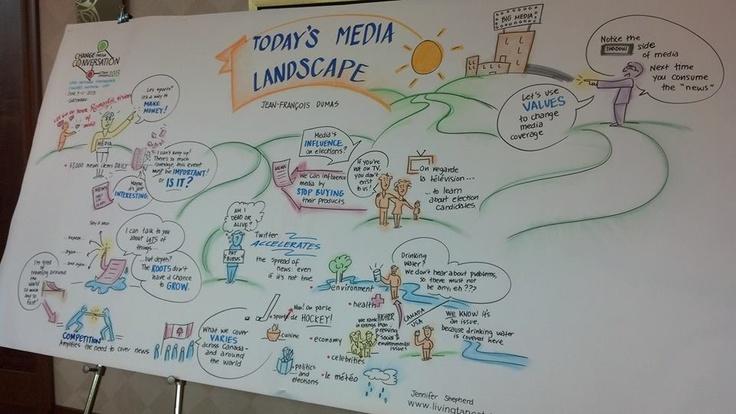 Jean-François Dumas, President, Influence Communication, talked about the new media landscape.