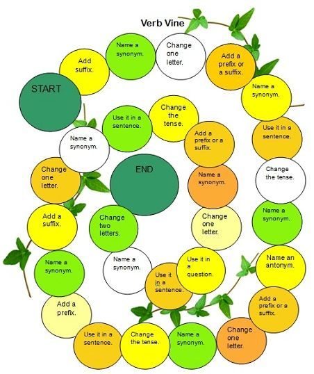Verb game - Re-pinned by @PediaStaff – Please Visit http://ht.ly/63sNt for all our pediatric therapy pins