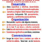 Escritura Expositiva Spanish Classroom Poster by The Writing Doctor