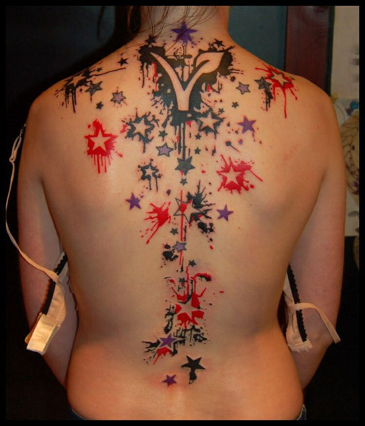 I need some idea's for my art coursework - based on tattoos?