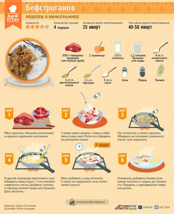 Самое популярное мясное блюдо готовится довольно просто и