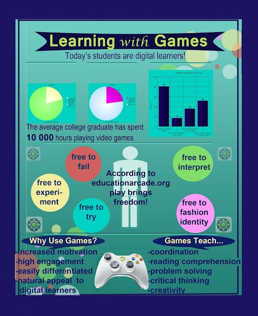 How Might Video Games Be Good for Us    BQO With the research done in this paper