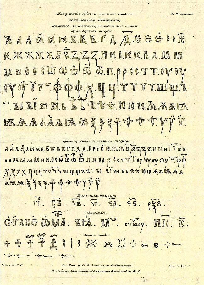 Kodeks - Russia: Ostromirovo Evangelie
