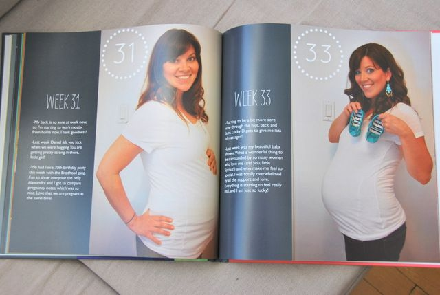 a pregnancy photobook - a fun way to document those 9 months - the sweetest digs