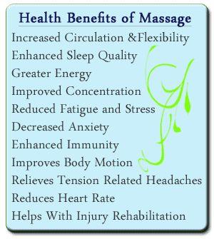 Health Benefits of Massage. Vibrant Life Medicine