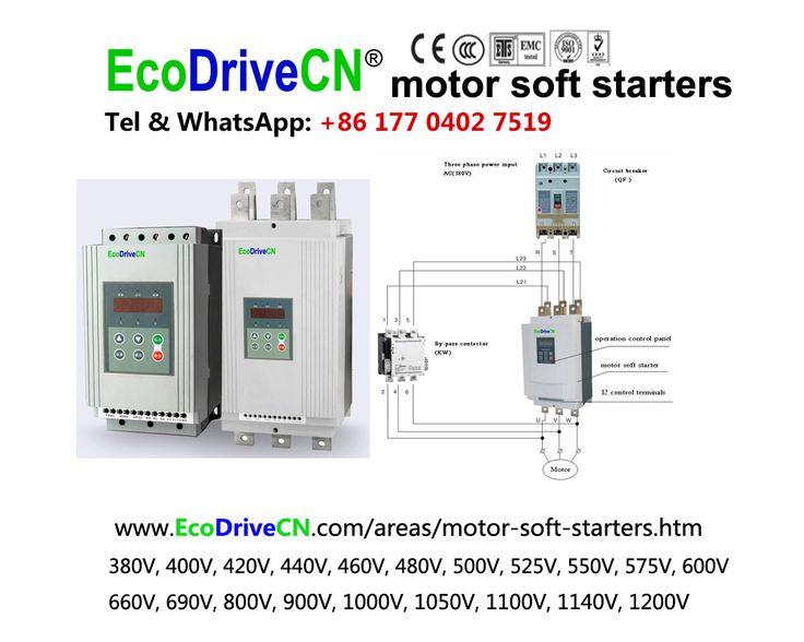 EcoDriveCN® motor soft starters, motor soft start, explosion proof softstarters, explosion protected motor softstarter controller