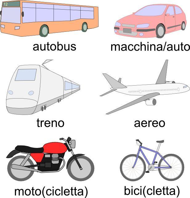 I mezzi di trasporto: quale mezzo di trasporto usi più spesso? Quale usi per andare al lavoro/a scuola? Qual è il mezzo più rapido? E il più lento? E il più caro? Usi spesso la macchina?