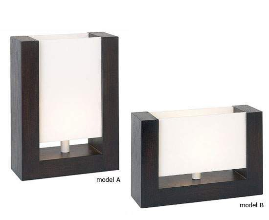 şahane Masa Lambası Ve Abajur U2013 Table Lamp And Shade önerileri