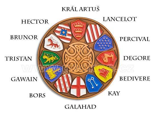 Image result for star of king arthur shield