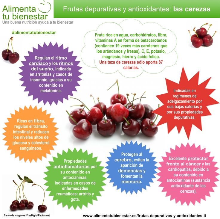 Frutas depurativas y antioxidantes: las cerezas #alimentatubienestar #infografia