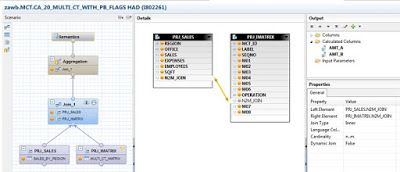 Handling Non-Cumulative Measures in HANA Calculation Views with