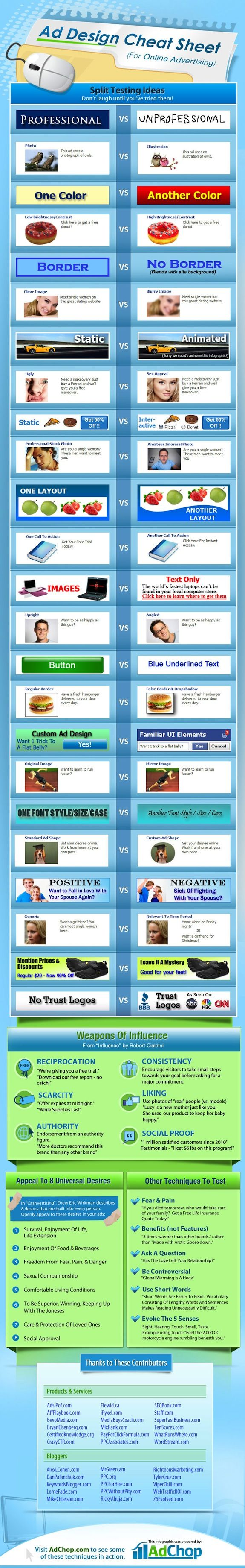 The Ad Design Cheat Sheet for Online Advertising