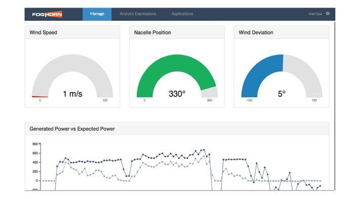 FogHorn analyse les données IoT localement et dans le cloud - Le Monde…