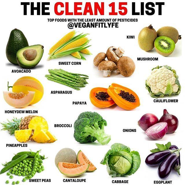 Veganes alkalisches Diätmenü
