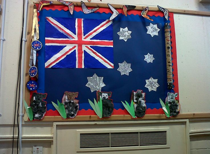 Classroom Decorations Australia : Best ideas about sparklebox australia on pinterest