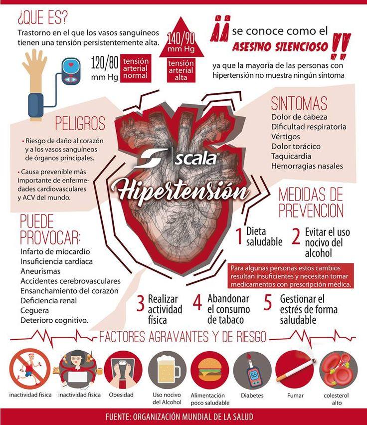 Salud Laboral : ¿Qué es la hipertensión?  Aquí te lo decimos.