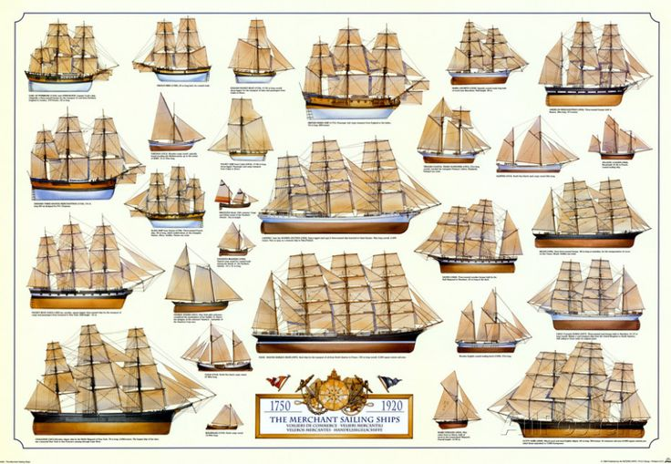 Ship Merchant Sailing Ships Poster at AllPosters.com