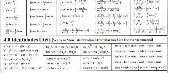 Arquivo Tabela derivada.pdf enviado por LEANDRO RODOLFO no curso de Engenharia de Produção na Cetec - ETEP. Sobre: Cópia da tabela de Limite, derivada e integral do Museu da Pradiano