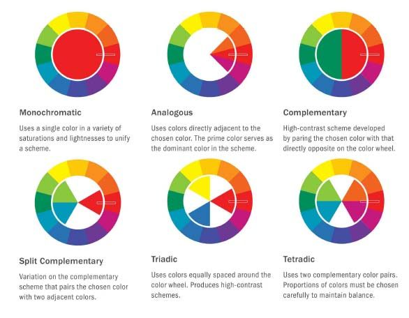The Best Double Complementary Colors Ideas On Pinterest - Color wheel color schemes