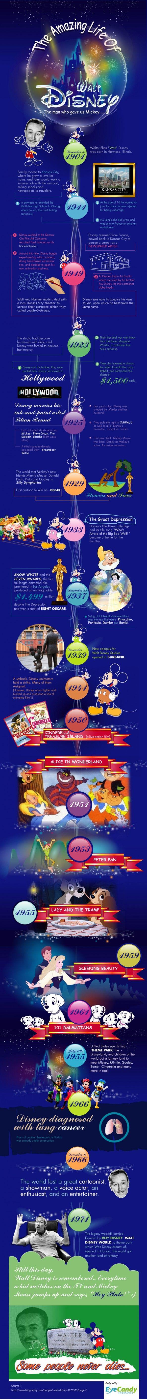The Amazing Life of Walt Disney [Infographic] #disney #waltdisney