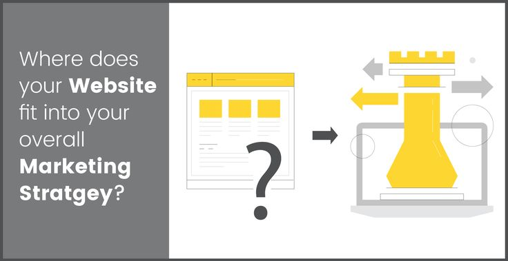 Where does your Website fit into your Overall Marketing Strategy?
