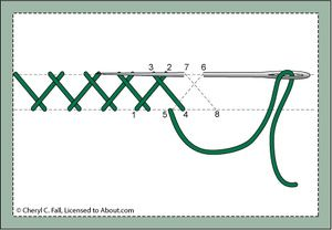 Directions for Working the Herringbone Stitch: Working the Herringbone Stitch