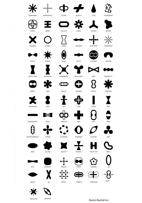 Google Image Result for http://infosthetics.com/archives/karim_symbols_meanings.jpg
