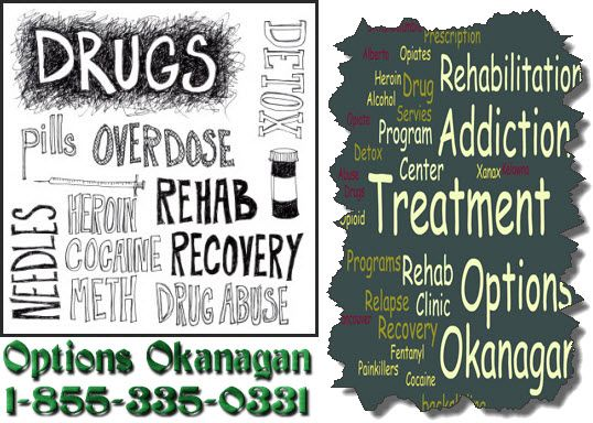 Drug Rehab Rehabilitation Recovery And Withdrawal From It