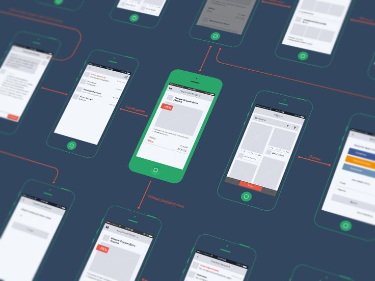 Wireframes by Cuberto (St. Petersburg, Russia)